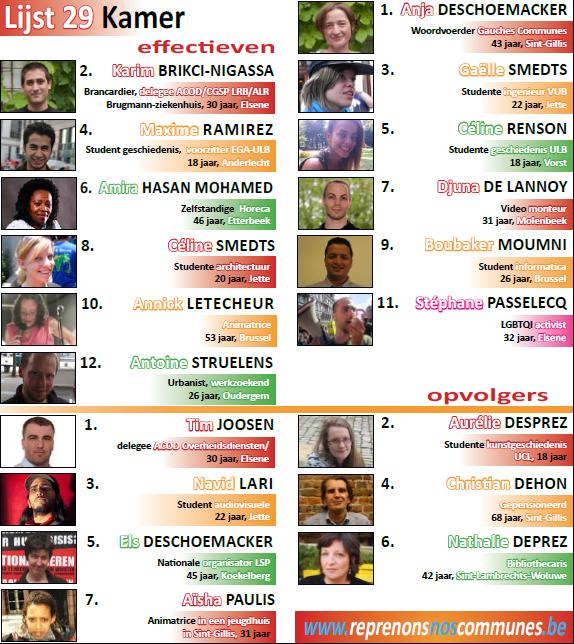 Kandidatenlijsten van Gauches Communes in Brussel