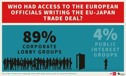 JEFTA: mega-handelsakkoord doorgedrukt in totale windstilte