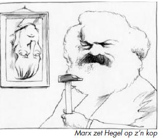 Dialectisch materialisme: de historische ontwikkeling van het marxisme